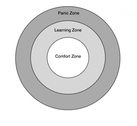 comfort learning panic zones