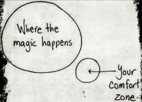 Your Comfort Zone